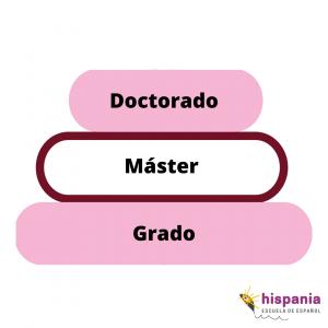 Sistema universitario español escala